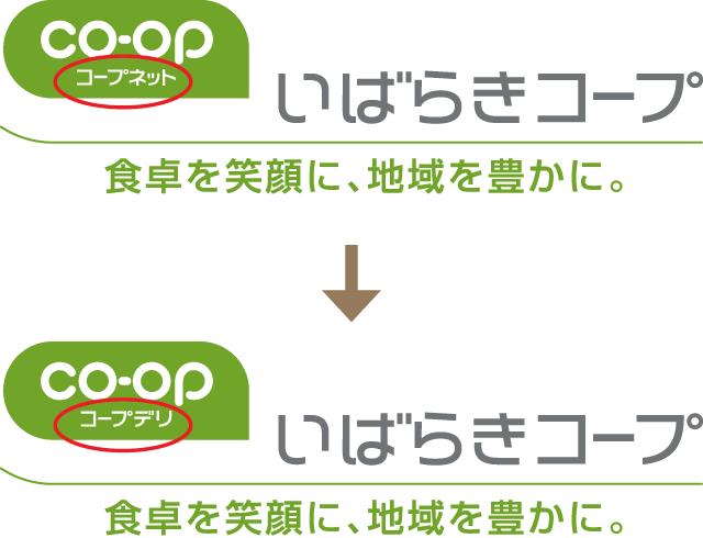 いばらきコープのロゴマークも変更します。